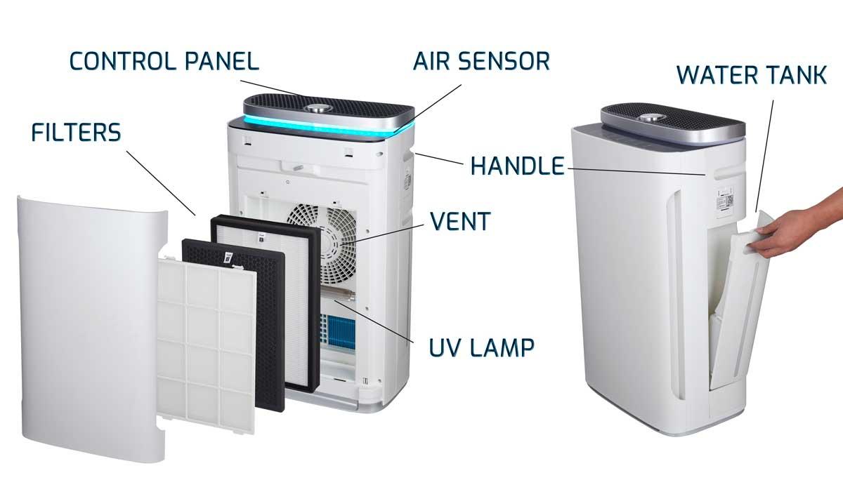 Eco Blue pročišćivač i ovlaživač zraka